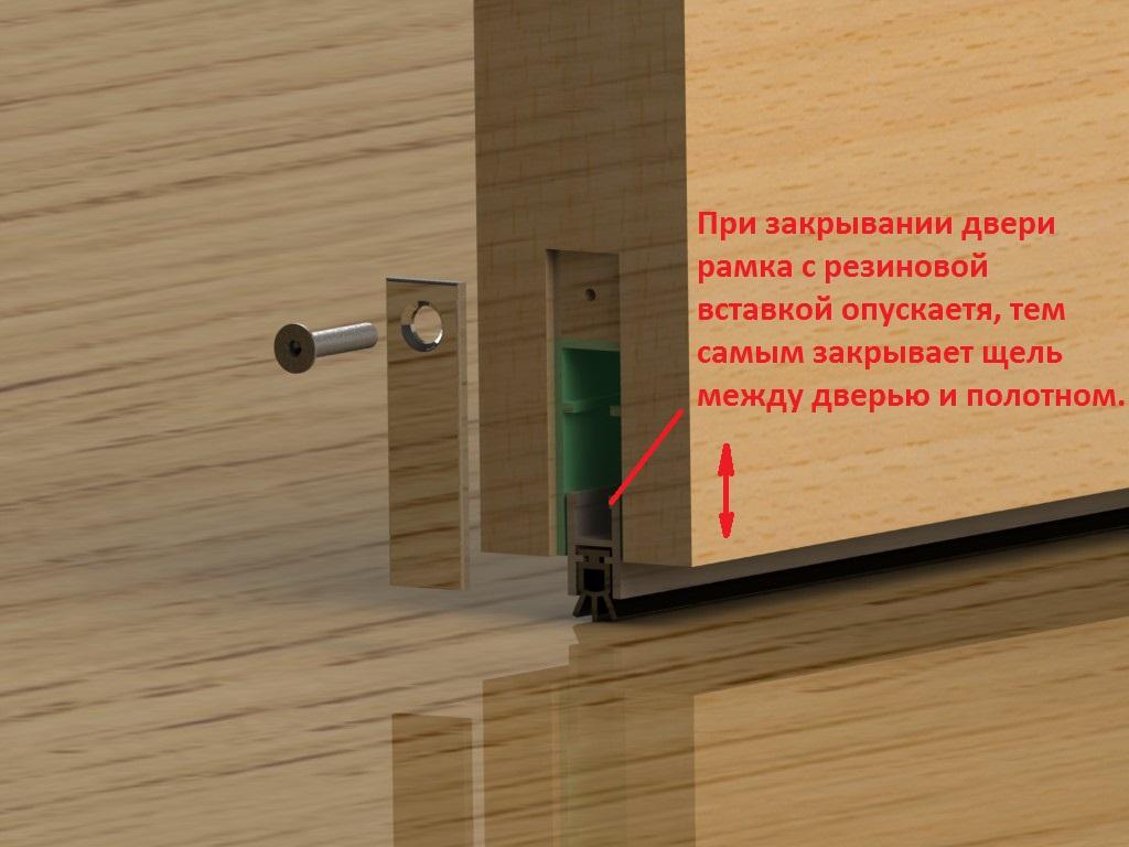 Звукоизоляция дверей межкомнатных